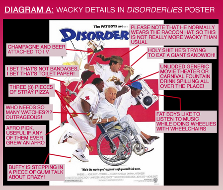 disorderliesdiagram